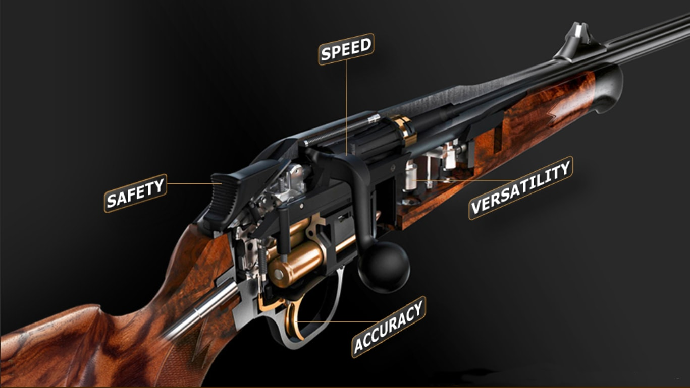 The Blaser R8 is a straight pull bolt action rifle